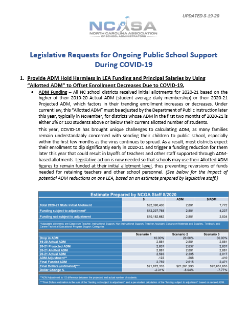 Legislative Requests for Ongoing Public School Support During COVID-19